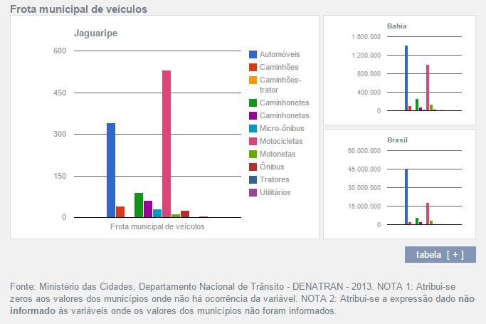 screenshot-www.cidades.ibge.gov.br 2015-03-31 11-02-13